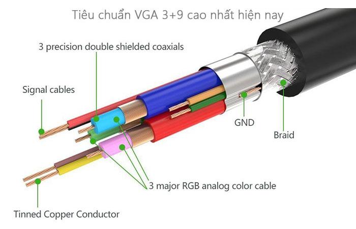 Cáp VGA 1,5m chính hãng Ugreen 11630